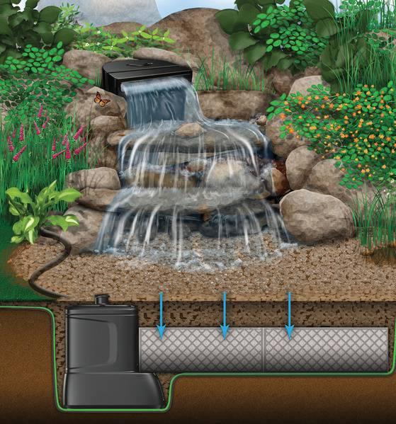 New Aquascape Medium Pondless Waterfall Kit Mpn 53039